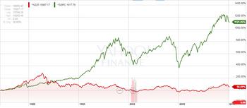 日経vsS&P.png